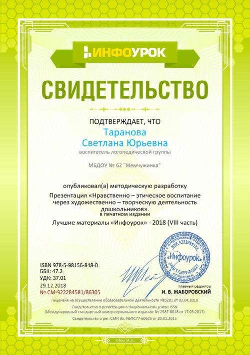 Свидетельство проекта infourok.ru №92228458186305 (2)